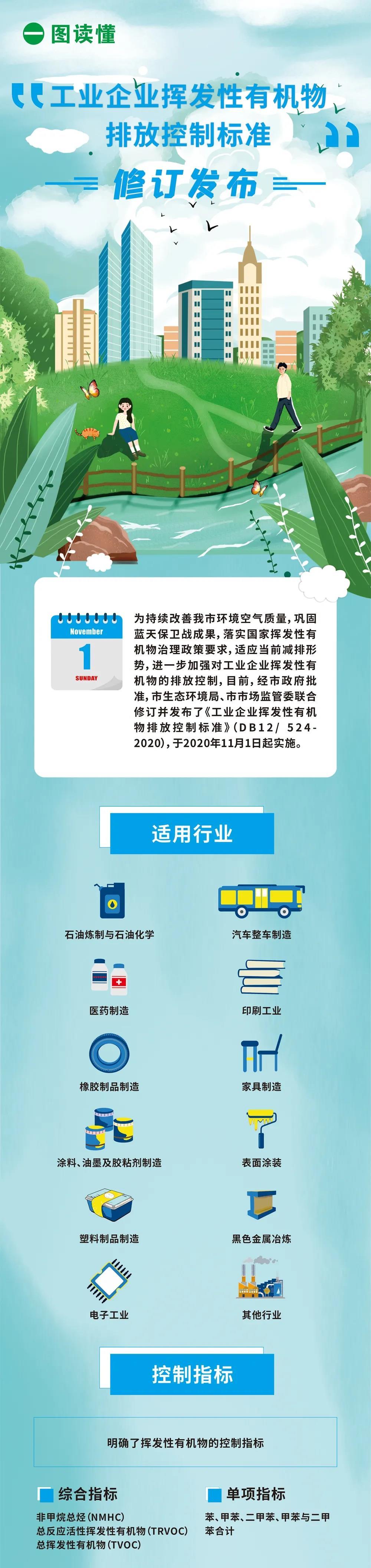 工业企业挥发性有机物排放控制标准.jpg