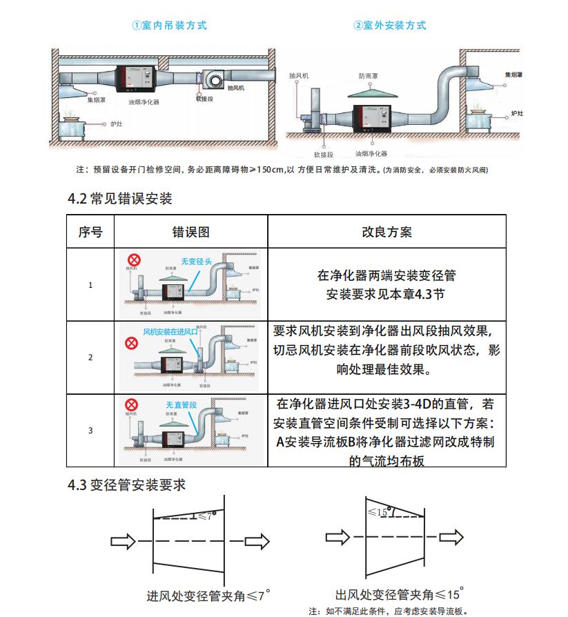 油煙凈化器安裝示意圖.png